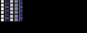 Kvorning Group